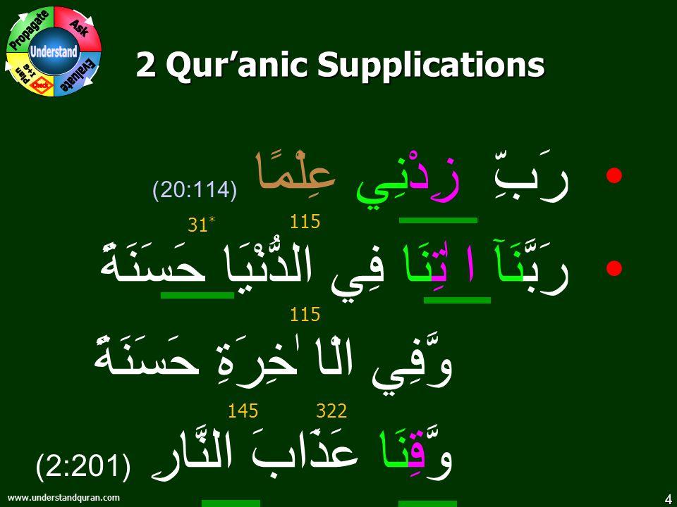 4 www.understandquran.com 2 Qur'anic Supplications رَبِّ زِدْنِي عِلْمًا (20:114) رَبَّنَآ ا ٰتِنَا فِي الدُّنْيَا حَسَنَةً وَّفِي الْا ٰخِرَةِ حَسَنَةً وَّقِنَا عَذَابَ النَّارِ (2:201) 115 31 * 145322