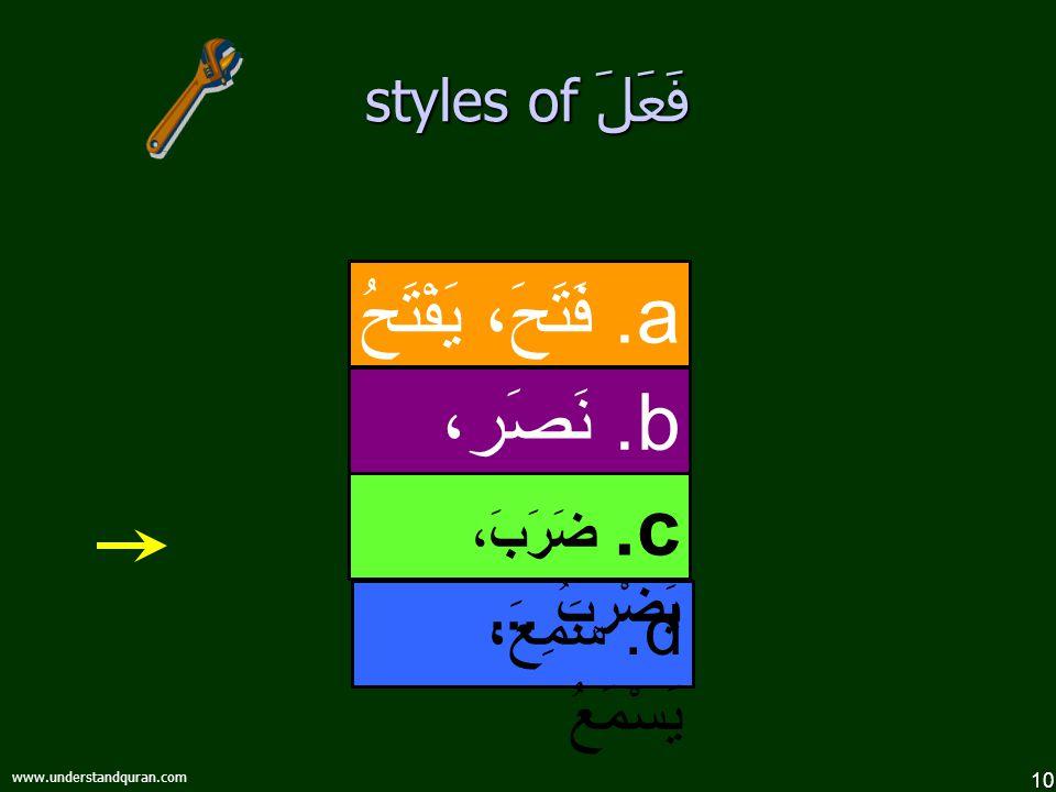 10 www.understandquran.com styles of فَعَلَ d. سَمِعَ، يَسْمَعُ b.