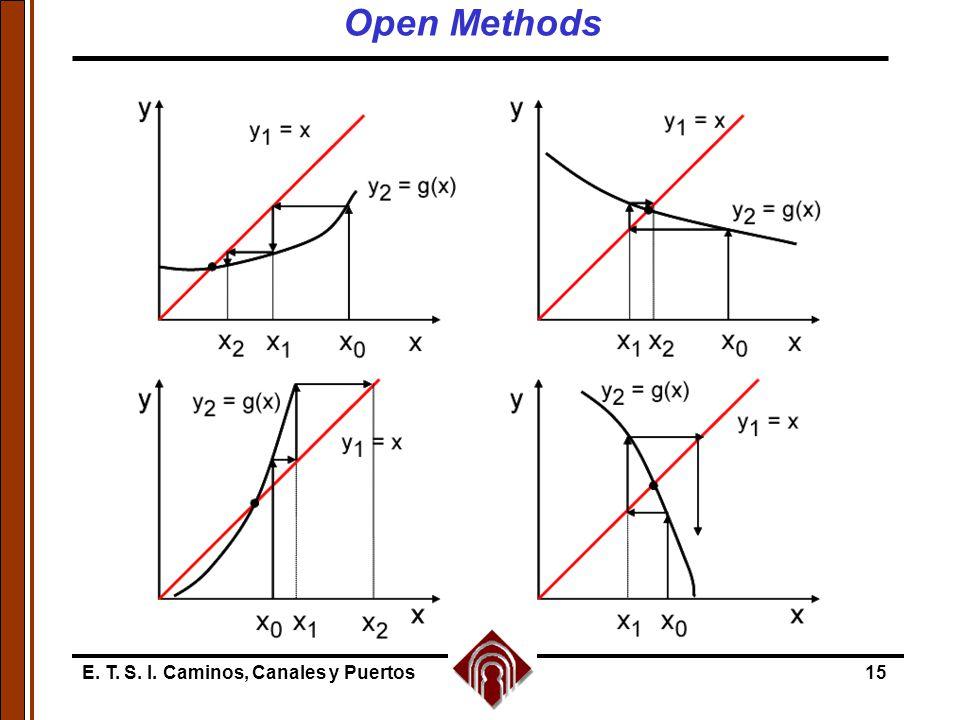 E. T. S. I. Caminos, Canales y Puertos15 Open Methods