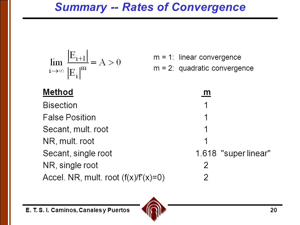 E. T. S. I. Caminos, Canales y Puertos20 m = 1: linear convergence m = 2: quadratic convergence Method m Bisection1 False Position1 Secant, mult. root
