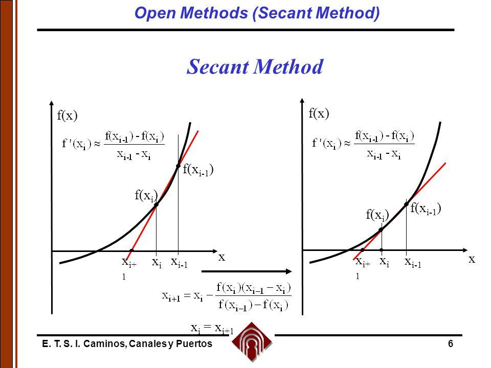 E. T. S. I. Caminos, Canales y Puertos6 Secant Method x i = x i+1 x f(x) f(x i ) xixi f(x i-1 ) f(x) x i-1 x i+ 1 x f(x i ) xixi f(x i-1 ) x i-1 x i+