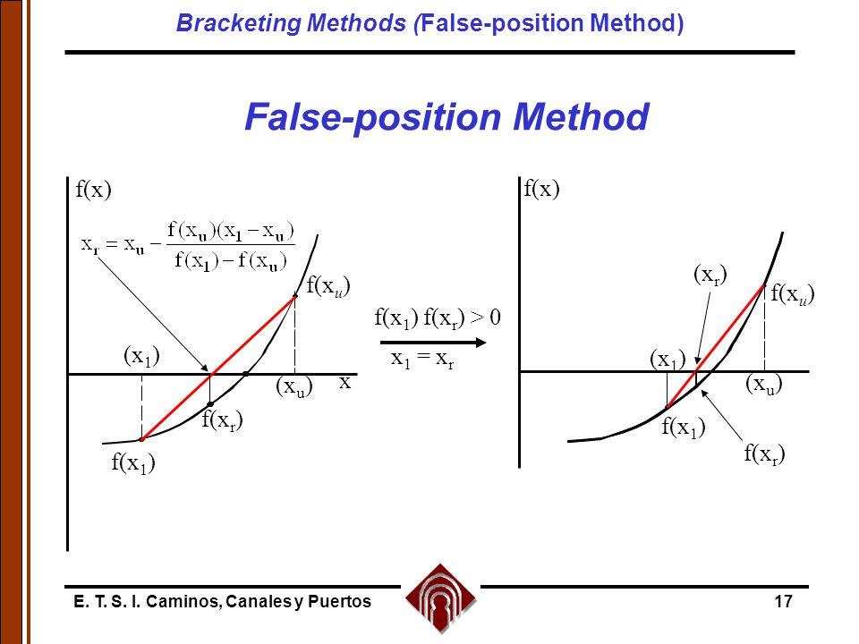 E. T. S. I. Caminos, Canales y Puertos17 x False-position Method f(x) f(x u ) (x u ) (x 1 ) f(x 1 ) f(x r ) f(x 1 ) f(x r ) > 0 x 1 = x r f(x) f(x u )