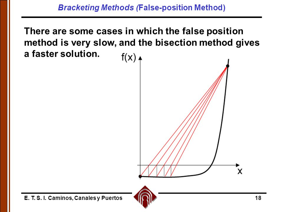 E. T. S. I. Caminos, Canales y Puertos18 There are some cases in which the false position method is very slow, and the bisection method gives a faster