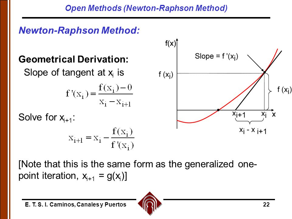 E. T. S. I. Caminos, Canales y Puertos22 Newton-Raphson Method: Geometrical Derivation: Slope of tangent at x i is Solve for x i+1 : [Note that this i