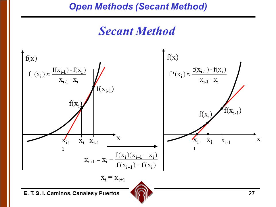 E. T. S. I. Caminos, Canales y Puertos27 Secant Method x i = x i+1 x f(x) f(x i ) xixi f(x i-1 ) f(x) x i-1 x i+ 1 x f(x i ) xixi f(x i-1 ) x i-1 x i+