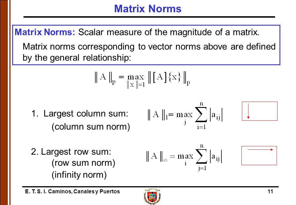 E. T. S. I. Caminos, Canales y Puertos11 1. Largest column sum: (column sum norm) 2. Largest row sum: (row sum norm) (infinity norm) Matrix Norms: Sca