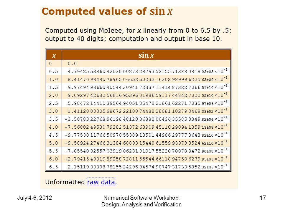 July 4-6, 2012Numerical Software Workshop: Design, Analysis and Verification 17