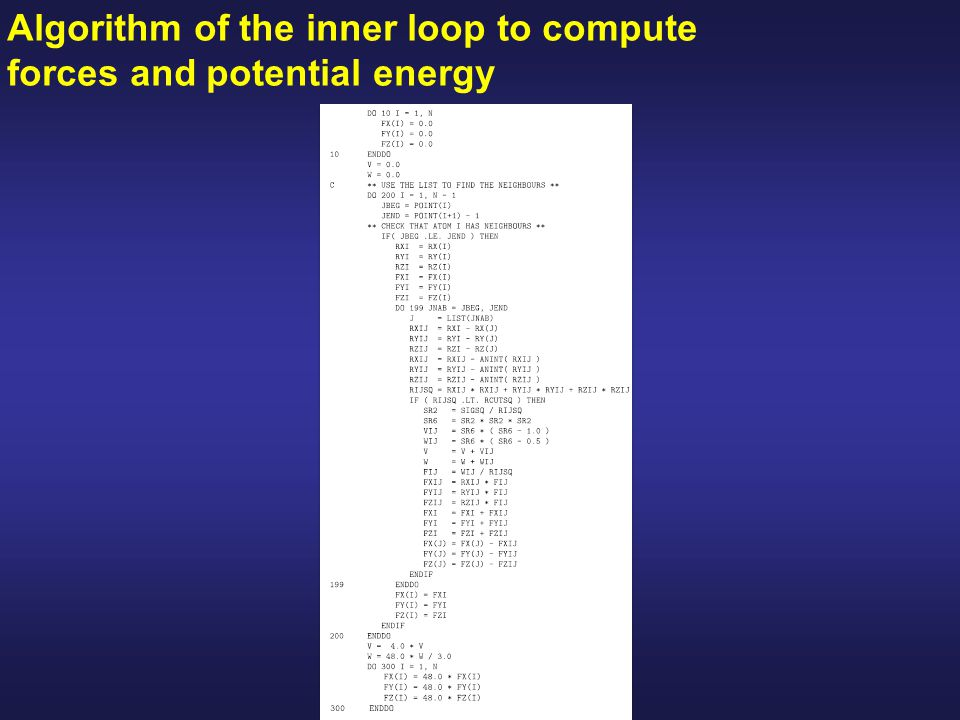 Algorithm of the inner loop to compute forces and potential energy