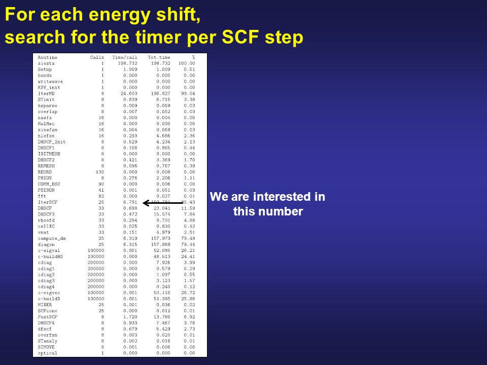 For each energy shift, search for the timer per SCF step We are interested in this number