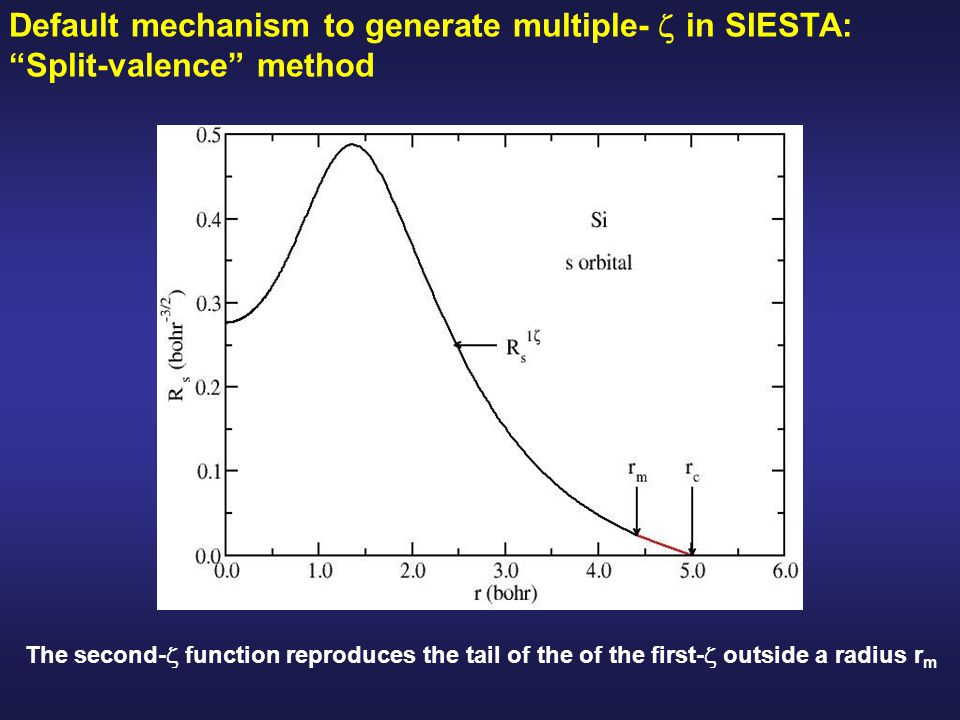 Default mechanism to generate multiple-  in SIESTA: Split-valence method And continuous smoothly towards the origin as (two parameters: the second-  and its first derivative continuous at r m