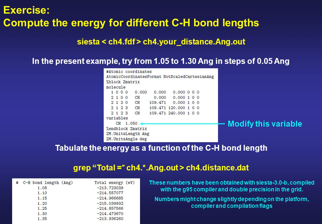 Exercise: Compute the energy for different C-H bond lengths siesta ch4.your_distance.Ang.out In the present example, try from 1.05 to 1.30 Ang in steps of 0.05 Ang Tabulate the energy as a function of the C-H bond length grep Total = ch4.*.Ang.out > ch4.distance.dat Modify this variable These numbers have been obtained with siesta-3.0-b, compiled with the g95 compiler and double precision in the grid.