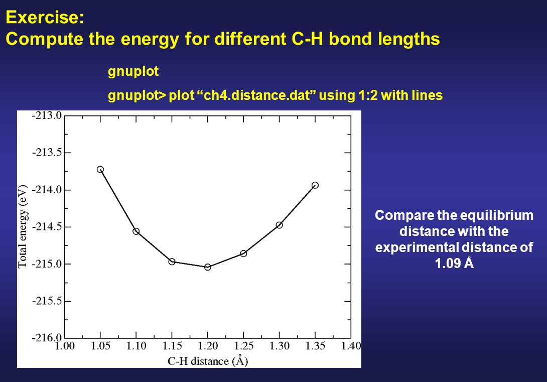 Exercise: Compute the energy for different C-H bond lengths gnuplot gnuplot> plot ch4.distance.dat using 1:2 with lines Compare the equilibrium distance with the experimental distance of 1.09 Å
