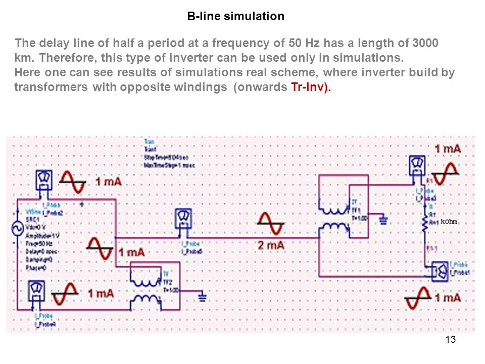 13 B-line simulation The delay line of half a period at a frequency of 50 Hz has a length of 3000 km.