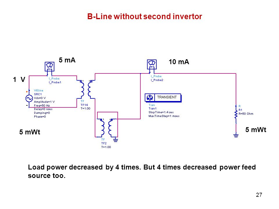 5 mA 10 mA 5 mWt 1 V B-Line without second invertor Load power decreased by 4 times.