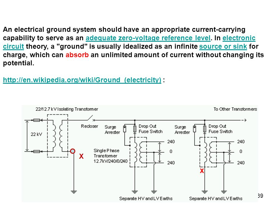 An electrical ground system should have an appropriate current-carrying capability to serve as an adequate zero-voltage reference level.