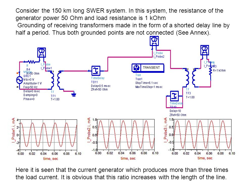 Consider the 150 km long SWER system.
