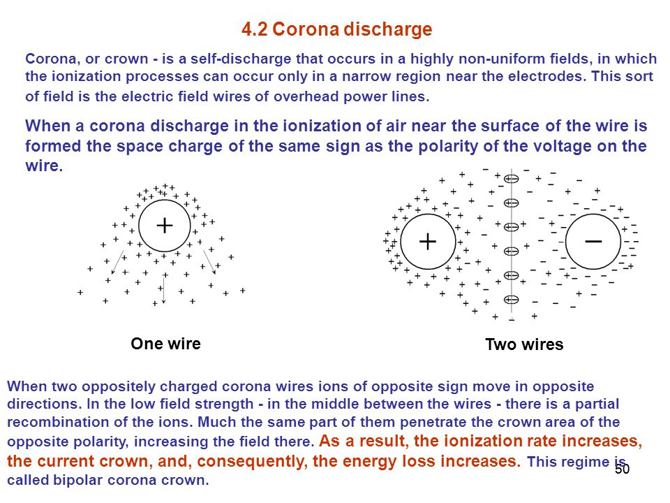 50 Corona, or crown - is a self-discharge that occurs in a highly non-uniform fields, in which the ionization processes can occur only in a narrow reg