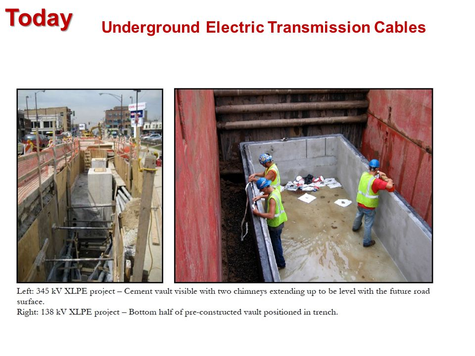 Underground Electric Transmission Cables 75Today
