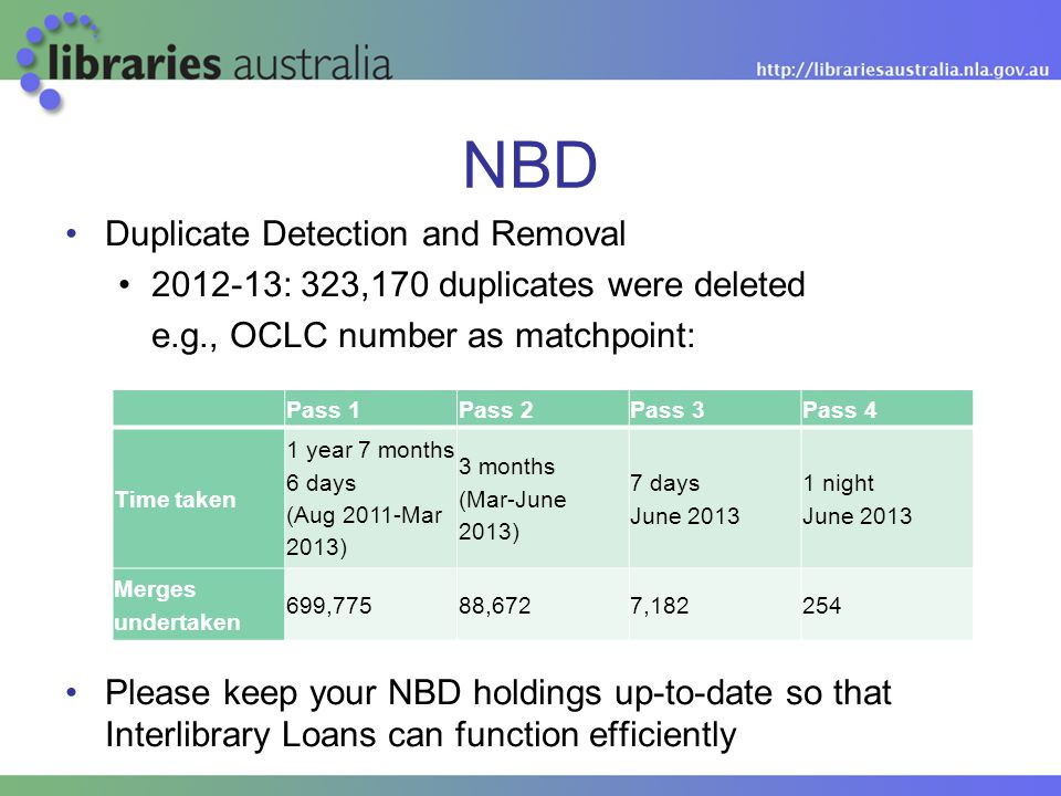 NBD Duplicate Detection and Removal 2012-13: 323,170 duplicates were deleted e.g., OCLC number as matchpoint: Please keep your NBD holdings up-to-date