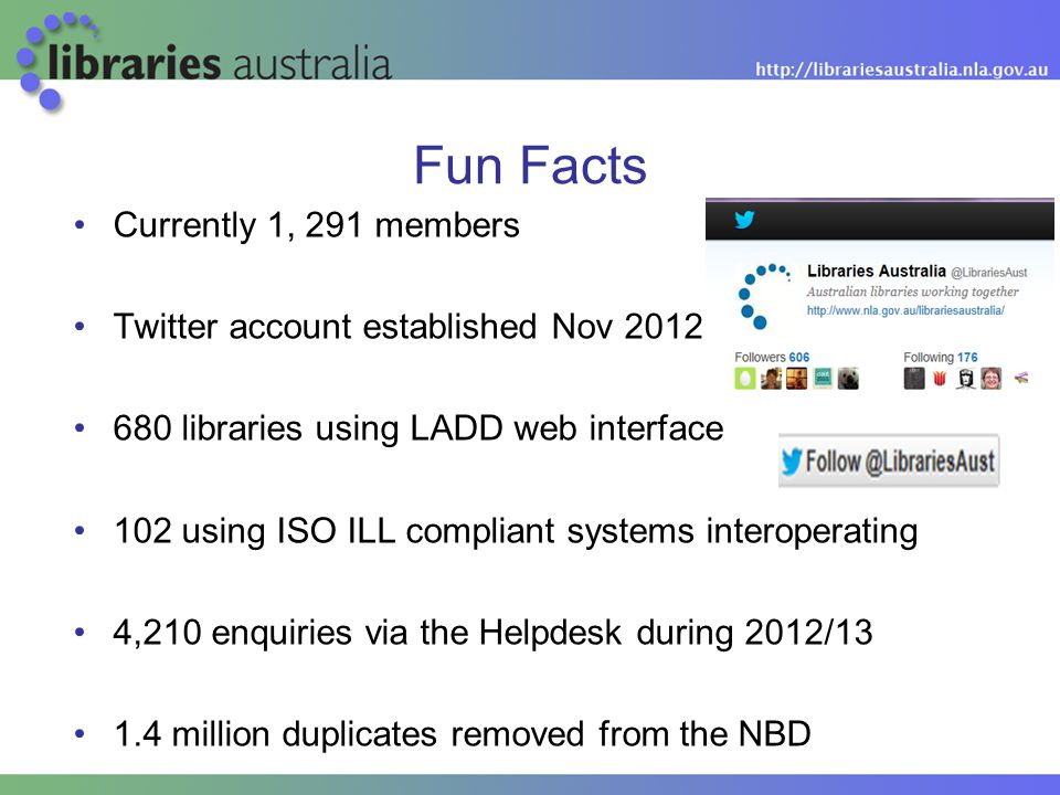 Fun Facts Currently 1, 291 members Twitter account established Nov 2012 680 libraries using LADD web interface 102 using ISO ILL compliant systems interoperating 4,210 enquiries via the Helpdesk during 2012/13 1.4 million duplicates removed from the NBD