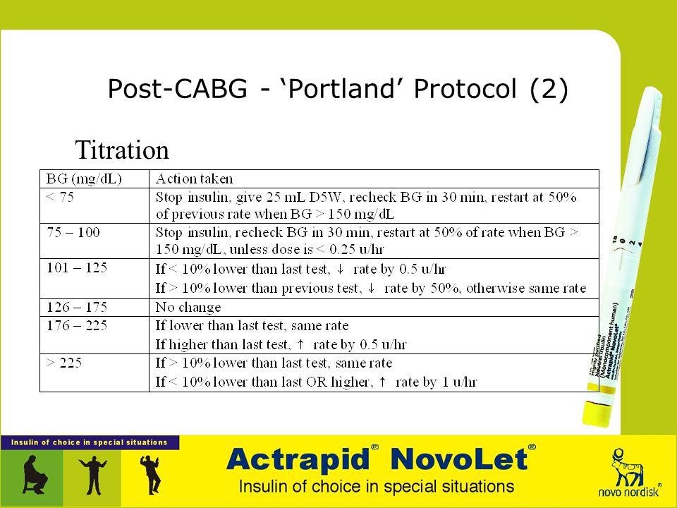 Post-CABG - 'Portland' Protocol (1) Initiation 'Goal' 150 – 200 mg/dL BG (mg/dL) Insulin (units/hr) < 150 0 150 – 200 1 201 – 250 2 > 251 3 Monitoring