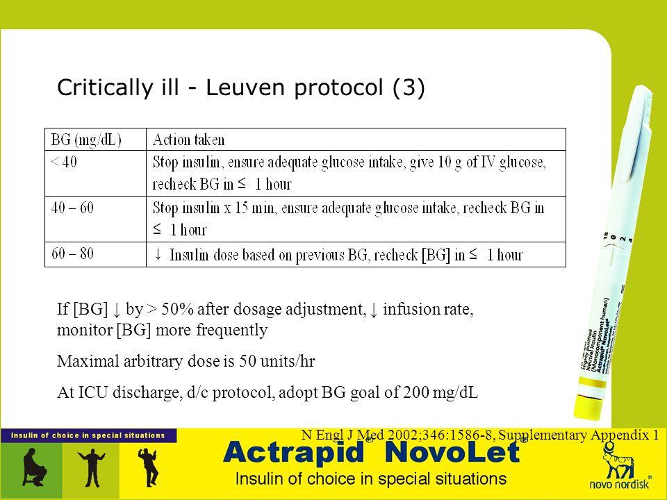 Critically ill - Leuven protocol (2) Initiation 'Goal' 80 – 110 mg/dL BG (mg/dL) Insulin (units/hr) –> 1102 –> 2204 Initial titration [BG] (mg/dL) Ins