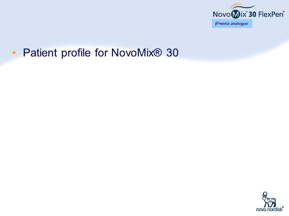 26 Patient profile for NovoMix® 30 (Premix analogue)