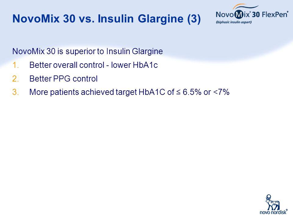 33 NovoMix 30 vs. Insulin Glargine (3) NovoMix 30 is superior to Insulin Glargine 1.Better overall control - lower HbA1c 2.Better PPG control 3.More p