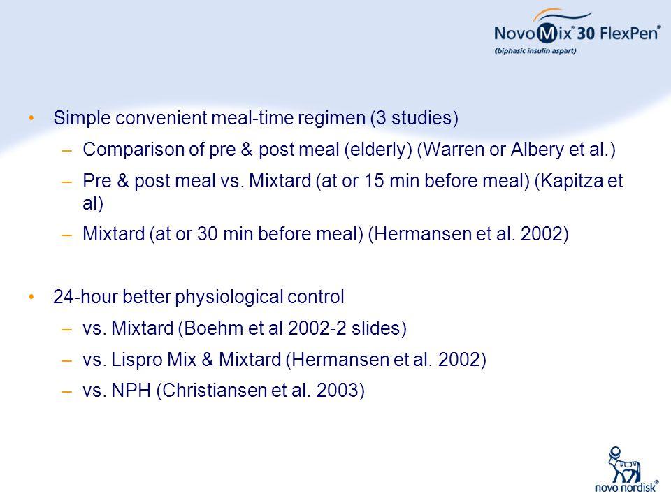 44 Simple convenient meal-time regimen (3 studies) –Comparison of pre & post meal (elderly) (Warren or Albery et al.) –Pre & post meal vs. Mixtard (at