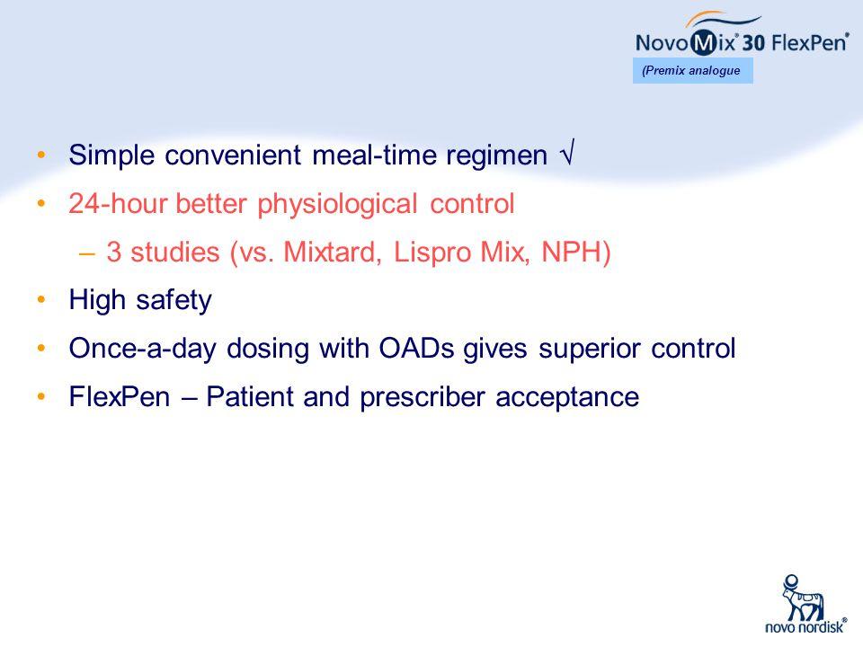 9 24h improved postprandial glucose after 3 months * Blood glucose (mmol/l) * 0 Pre- 10 12 Post- 8 6 NovoMix ® 30 Human Mixtard® 30 * p < 0.05 * * Lunch Pre-Post- Breakfast Pre-Post- Dinner Bedtime0200 h Boehm et al.