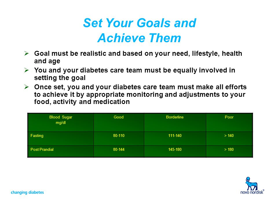 Set Your Goals and Achieve Them  Goal must be realistic and based on your need, lifestyle, health and age  You and your diabetes care team must be e