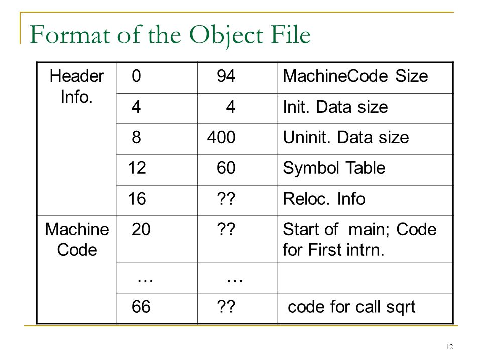 12 Format of the Object File Header Info. 0 94MachineCode Size 4 4Init.