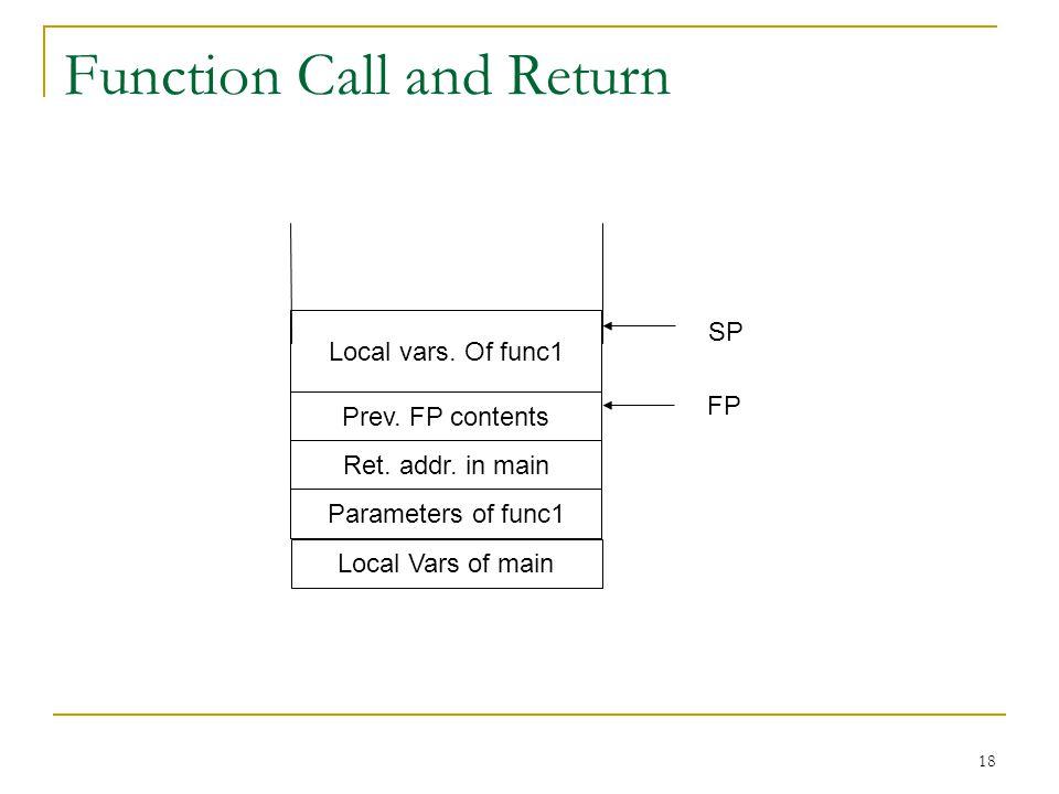 18 Function Call and Return Local Vars of main Parameters of func1 Ret.