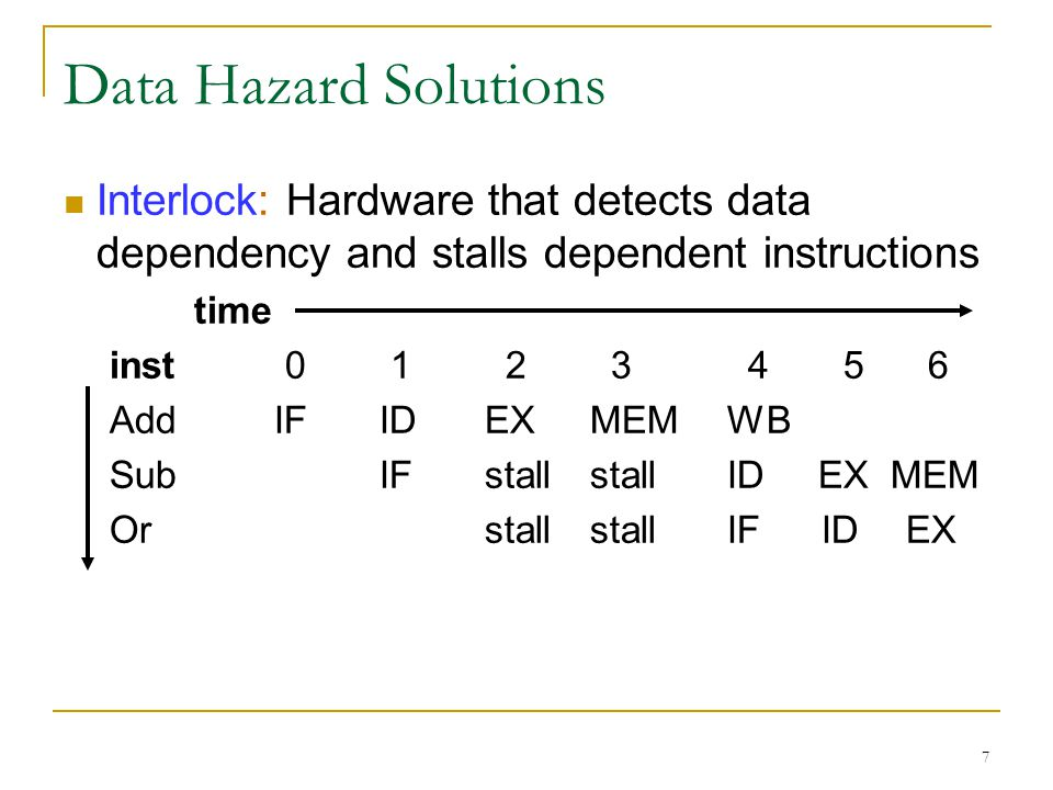 7 Data Hazard Solutions Interlock: Hardware that detects data dependency and stalls dependent instructions time inst 0 1 2 3 4 5 6 AddIFIDEXMEM WB Sub