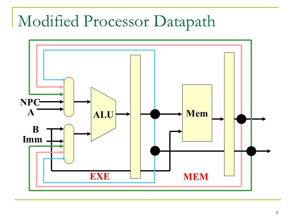 9 Modified Processor Datapath Imm NPC ALU Mem EXE MEM B A