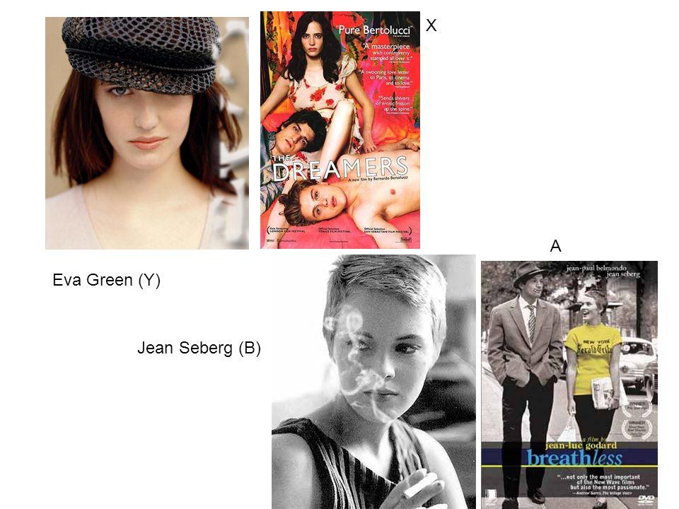 Eva Green (Y) Jean Seberg (B) X A