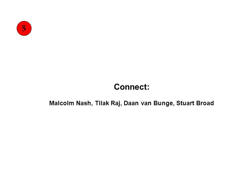 Connect: Malcolm Nash, Tilak Raj, Daan van Bunge, Stuart Broad 5