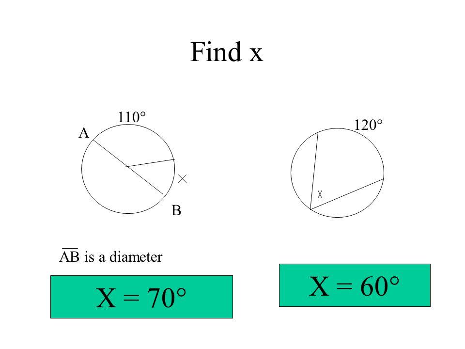Find x A B AB is a diameter 110° 120° X = 70° X = 60°