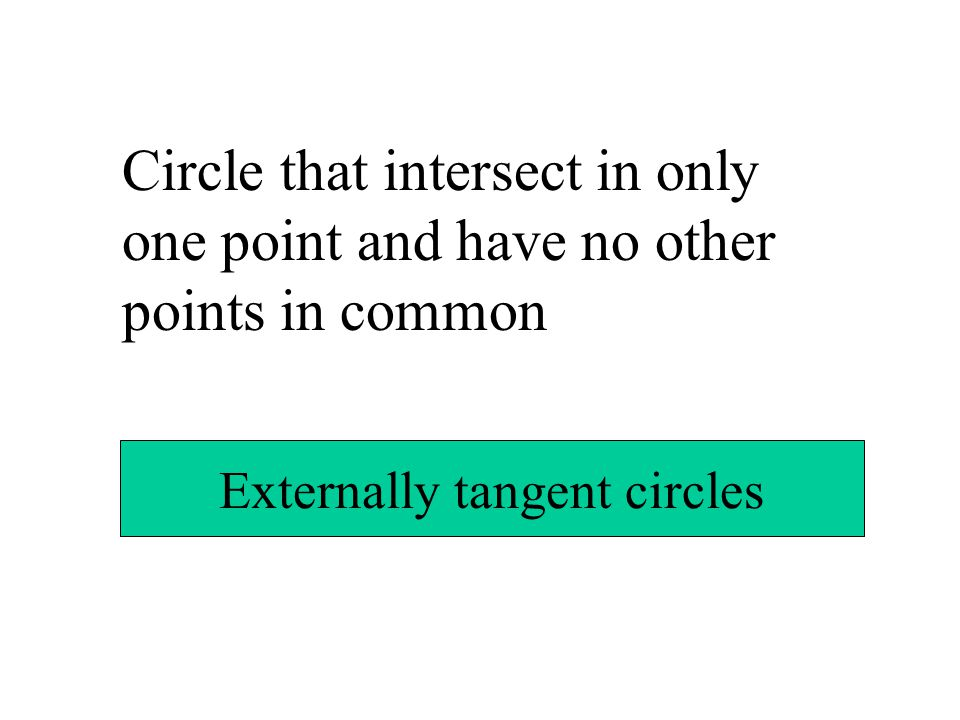Circle that intersect in only one point and have no other points in common Externally tangent circles