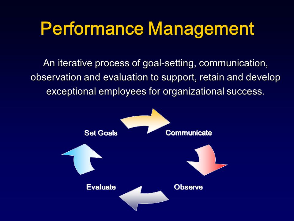 An iterative process of goal-setting, communication, observation and evaluation to support, retain and develop exceptional employees for organizational success.