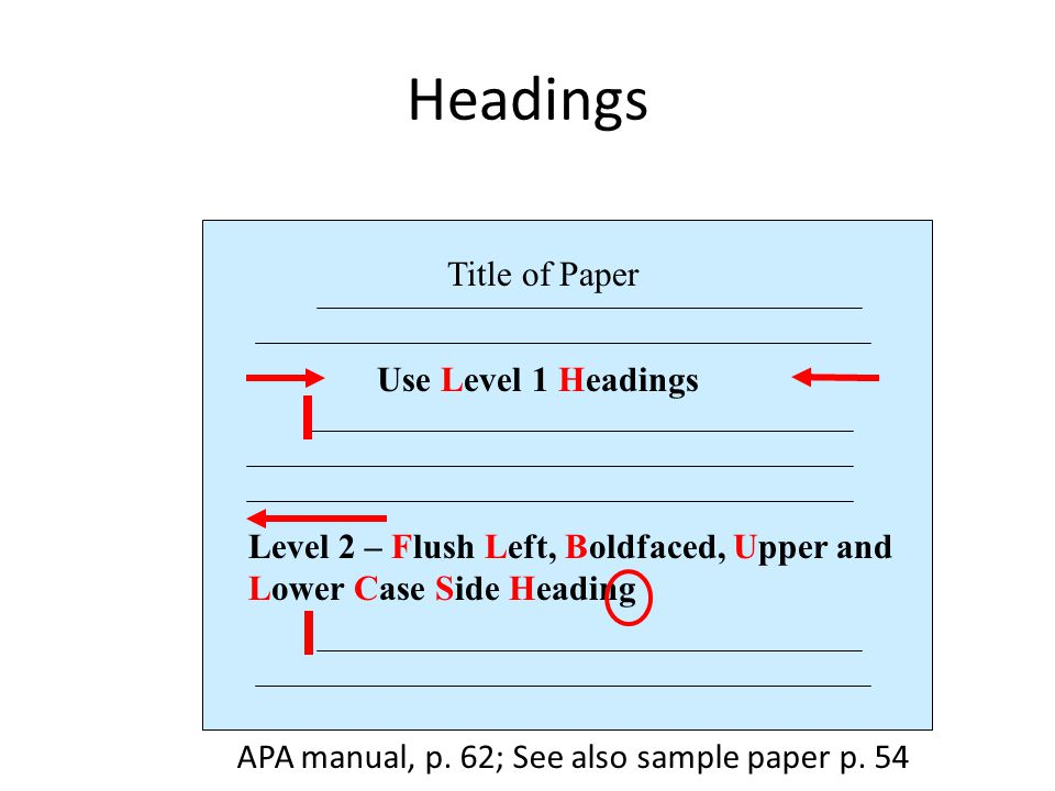 When to Use Ampersands and Commas Stating author names vs.