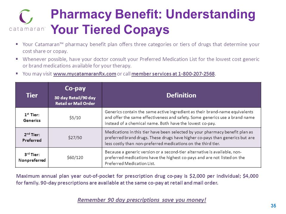  Your Catamaran™ pharmacy benefit plan offers three categories or tiers of drugs that determine your cost share or copay.  Whenever possible, have y