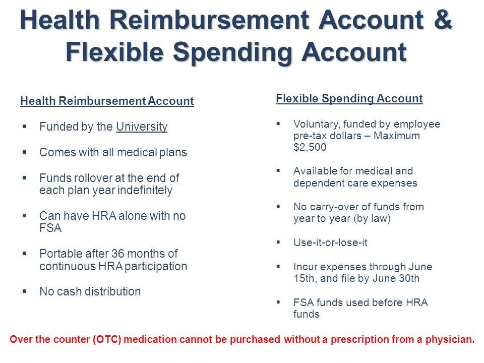 Health Reimbursement Account & Flexible Spending Account Flexible Spending Account  Voluntary, funded by employee pre-tax dollars – Maximum $2,500 