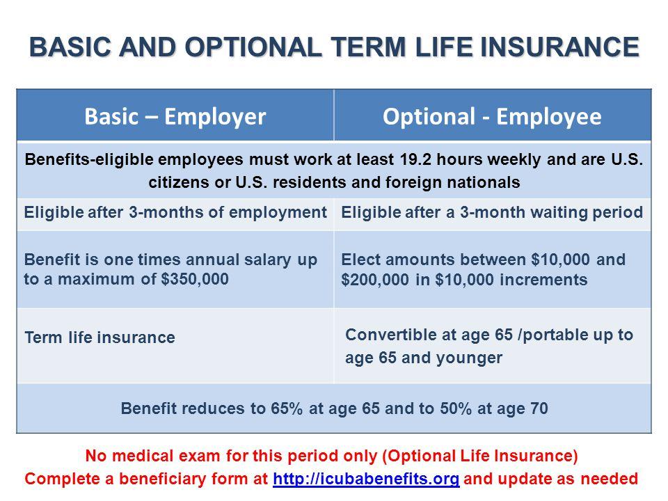 BASIC AND OPTIONAL TERM LIFE INSURANCE Basic – EmployerOptional - Employee Benefits-eligible employees must work at least 19.2 hours weekly and are U.