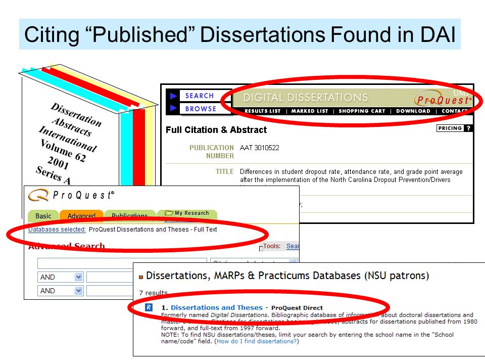 Citing Published Dissertations Found in DAI Dissertation Abstracts International Volume 62 2001 Series A