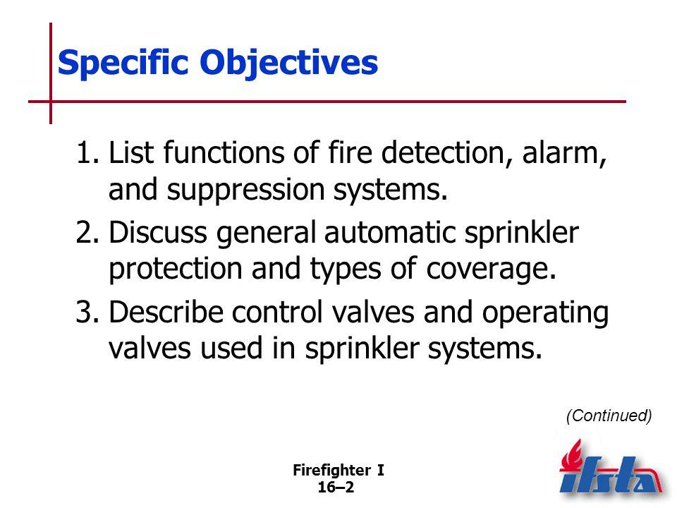 Firefighter I 16–3 Specific Objectives 4.Describe major applications of sprinkler systems.