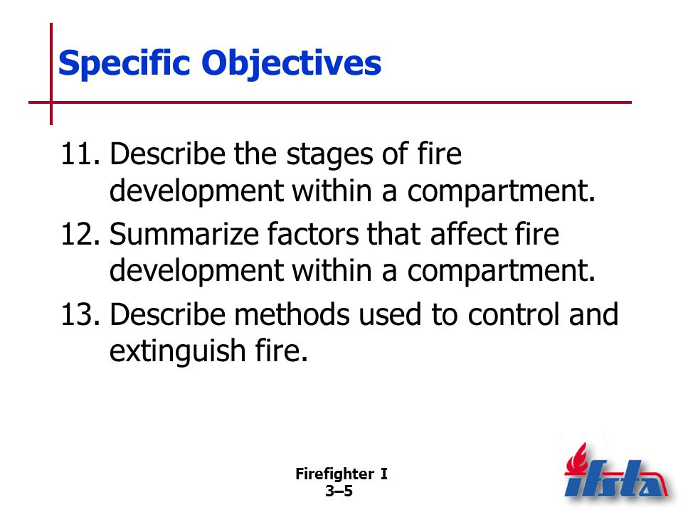 Firefighter I 3–53–5 Specific Objectives 11.Describe the stages of fire development within a compartment.