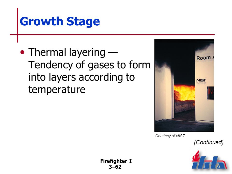 Firefighter I 3–62 Growth Stage Thermal layering — Tendency of gases to form into layers according to temperature (Continued) Courtesy of NIST