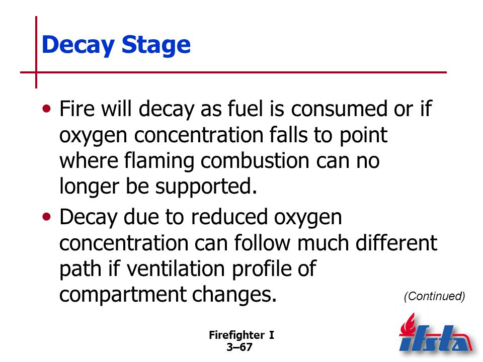 Firefighter I 3–67 Decay Stage Fire will decay as fuel is consumed or if oxygen concentration falls to point where flaming combustion can no longer be supported.