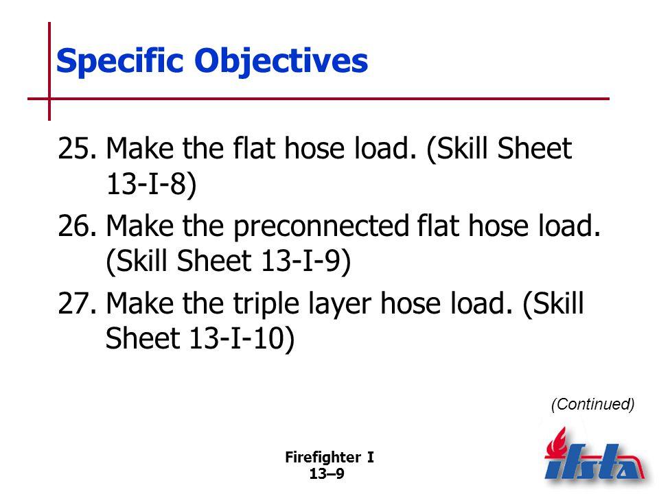 Firefighter I 13–9 Specific Objectives 25.Make the flat hose load.
